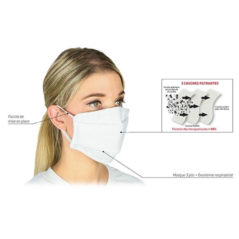 Masque tissu lavable 30 fois - Catégorie 1 UNS 1 - Taille Adulte ou Junior - Unitaire